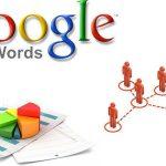 Tài khoản Google ads bị tạm ngưng và cách khắc phục